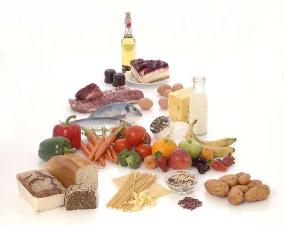 Diätplan, Lebensmittel, Kohlenhydrate, Fette, Proteine