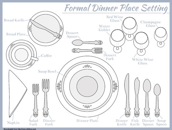 place setting template for seven course meal food