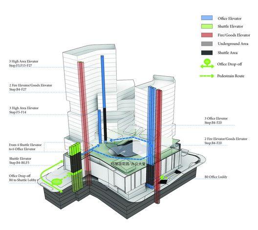 Gallery Of Yunxi Urban Complex Aedas 23 Commercial Complex Complex Urban