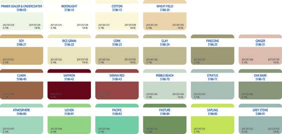 Idee Peinture Chambre Ado Garcon : Peinture Eco Rona Palette Couleur – Nimes 17270637 – Nice couleur