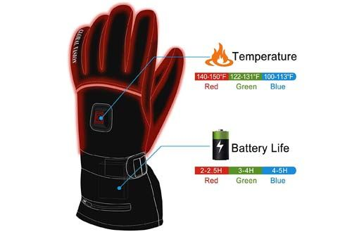 Greensha Rechargeable Electric Battery Heated Gloves For Men Women Heated Gloves Heated Clothing Gloves