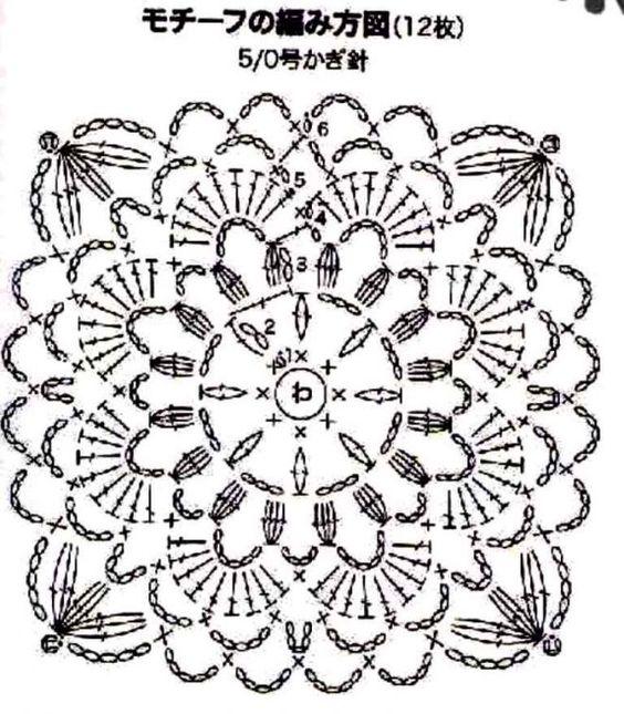 Crochet divino Crochet   Вязалки-вышивалки...   Постила