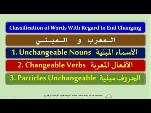 Lesson 17 A Al Murab Al Mabni المعرب والمبني في اللغة العربية Youtube Words Lesson Nouns