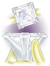 Professional Jeweler Archive: Setting Princess-Cut Diamonds in 'V' Prongs