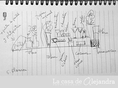 Pinterest the world s catalog of ideas - Como organizar mi casa ...