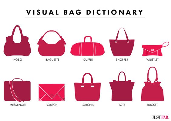 Must-know handbag terminology. Memorize & keep it handy for the next time you shop!:
