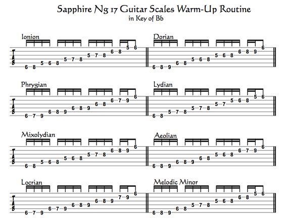 Guitar guitar major scales tabs : Pinterest • The world's catalog of ideas