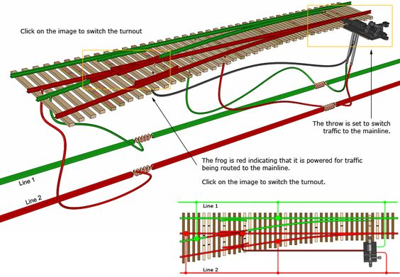 train tracks pts diagram on the top of the main fast. Black Bedroom Furniture Sets. Home Design Ideas