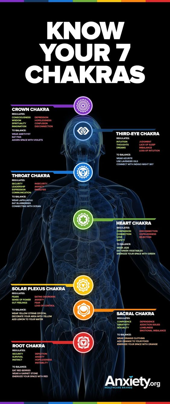 Balanced Chakras Reduce Anxiety | Chakra balancing tips infographic | Meditation | Mindfulness | Mental health & self-care:
