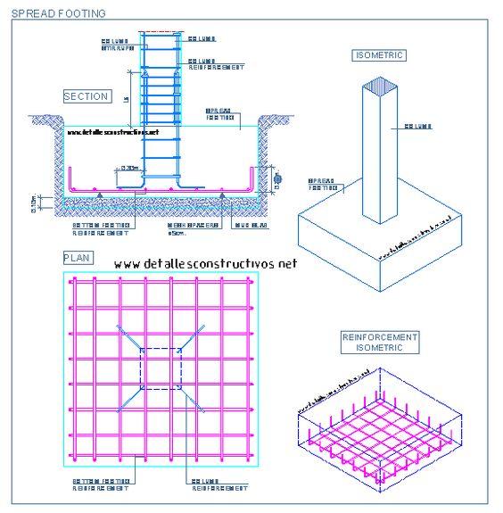 Concrete Spread Footing Under A Single Column