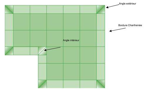 Angles Interieur Exterieur Sol Halterophilie Halterophilie Salle De Musculation Musculation