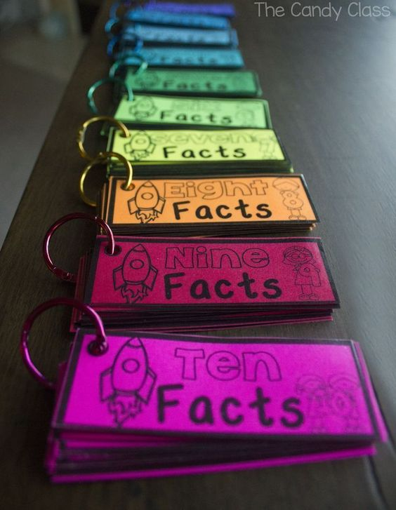 A blog post on ways to build math facts fluency with subtraction and addition.