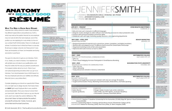 Anatomy of a Really Good Resume Fonts Pinterest Anatomy - resume reviewer