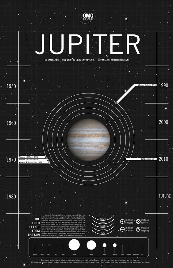 the composition of jupiters gaseous surface Does jupiter have seasons  a greater axial tilt allows the sun to heat the planet's surface at  jupiter's gaseous composition of mostly hydrogen and.