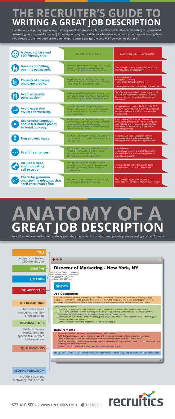 Online_Infographic_Recrutics_900px Recruitment Marketing - director of marketing job description