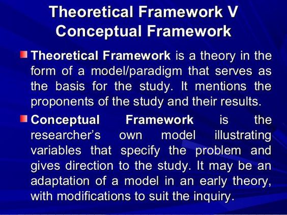 writing the thesis outline theoretical framework A conceptual framework is typically written as a diagram or flowchart the framework makes clear that the student understands existing knowledge on a subject, outlines theoretical assumptions regarding that knowledge, offers a critical review of existing literature on the subject, identifies any gaps in existing research, and outlines the.