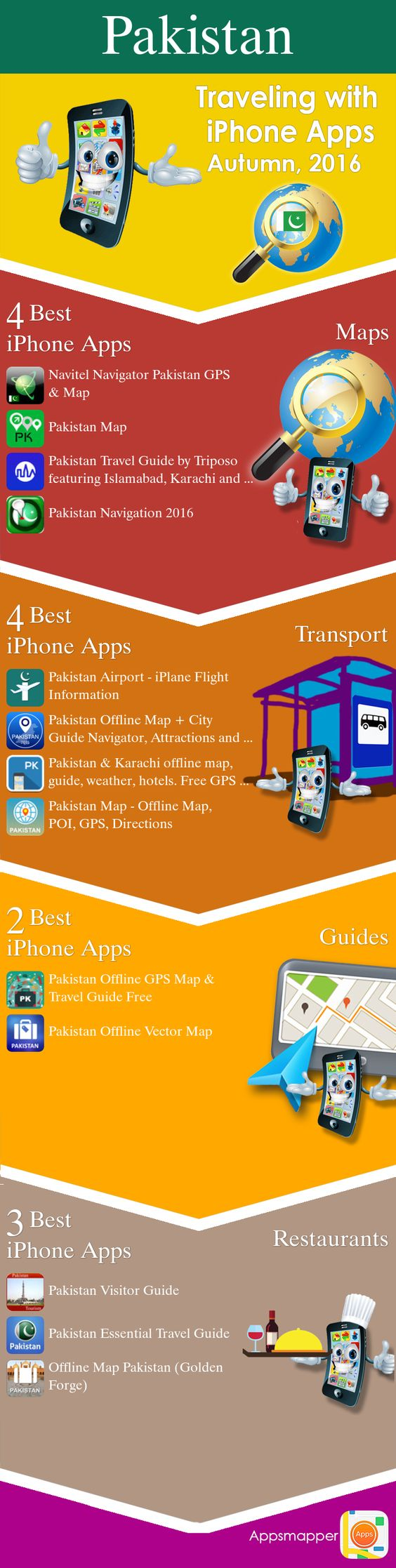 Pakistan iPhone apps: Travel Guides, Maps, Transportation, Biking, Museums, Parking, Sport and apps for Students.