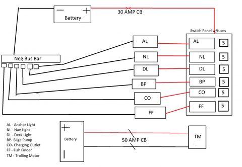 Wiring Diagram help | Boat wiring, Deck lighting, DiagramPinterest