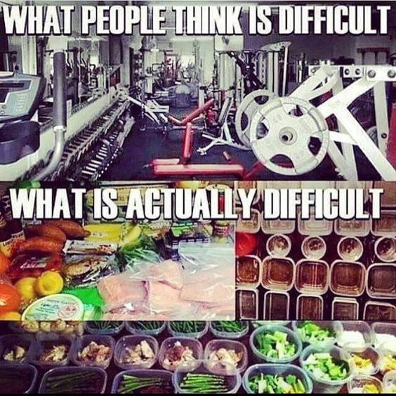 Gym humor....meal prepping: