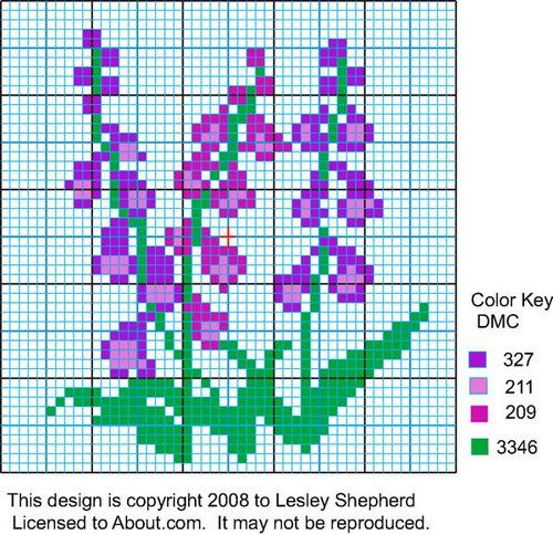 Stitching Chart for a Miniature Foxglove Design