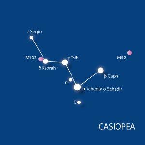 12 constelaciones para localizar a simple vista en el cielo nocturno: Casiopea