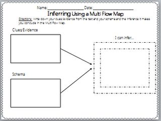 50 different Thinking Maps for responding to reading.  Awesome find!!!!!!  (and all free)