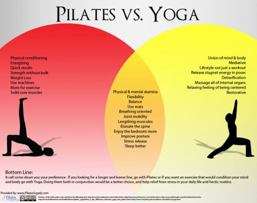 Differences and similarities in pilates and yoga