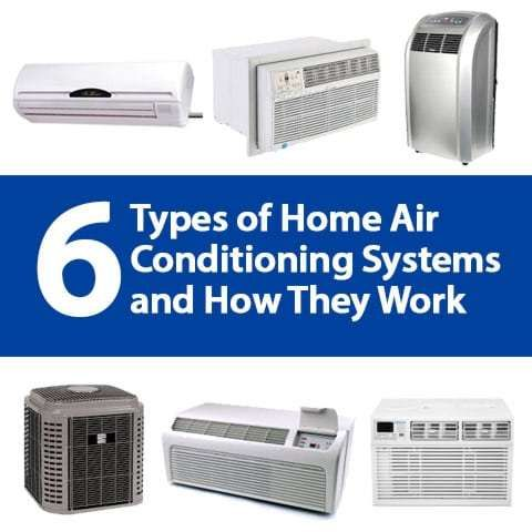 6 Types Of Home Air Conditioning Systems And How They Work In 2020 With Images Air Conditioning System Central