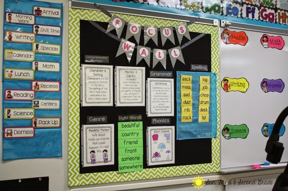 Reading focus wall...and the banner is a freebie!!