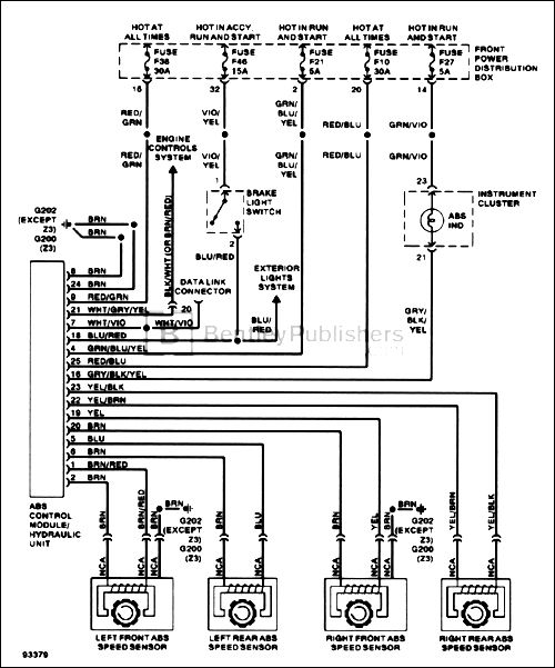 Bmw E39 Electrical Wiring Diagram Electrical Wiring Diagram Bmw Bmw E39