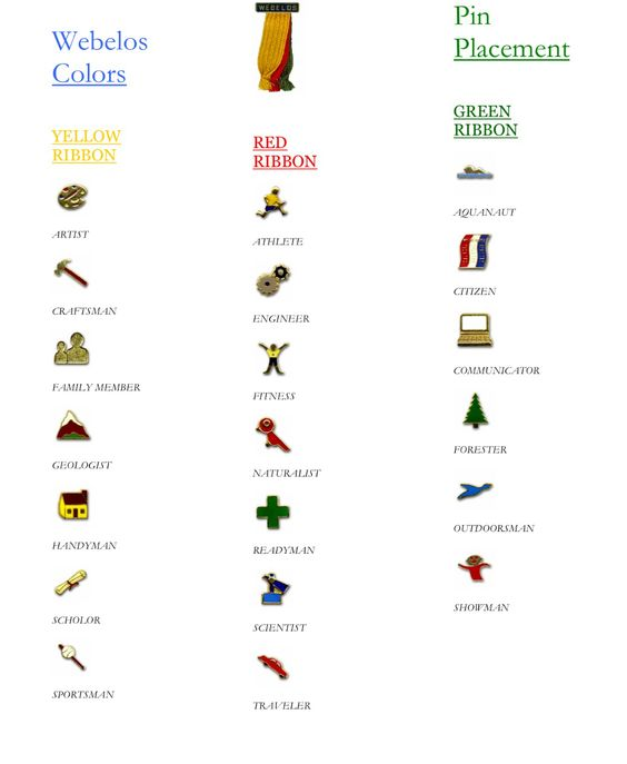 Webelos Pin placement on colors. | Scout ideas | Pinterest ...