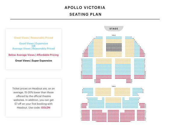Apollo Theatre London Seating Plan How To Plan Apollo Theater