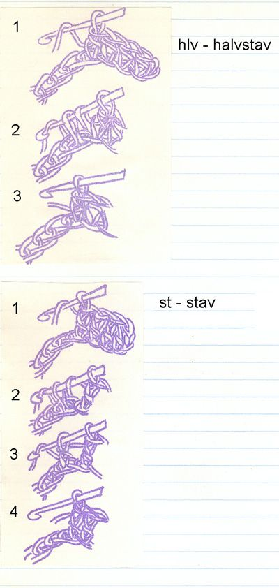 Crochet Symbols in Norwegian  ❥ 4U // hf