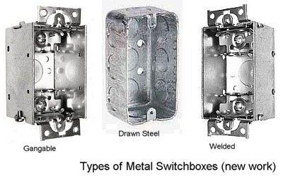 Caja de interruptores elécticos (metal) para la nueva construcción: Tipos de Cajas de Interruptores de Metal para la Nueva Construcción