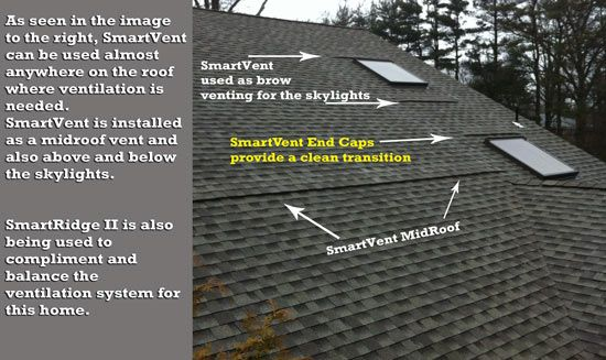 Smartvent Can Usedalmost Everywhere You Need Ventilation Attic Ventilation Ventilation Attic