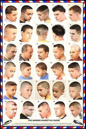 Barber fade styles HAIR CHART MEN Pinterest Barbers, Barber ...