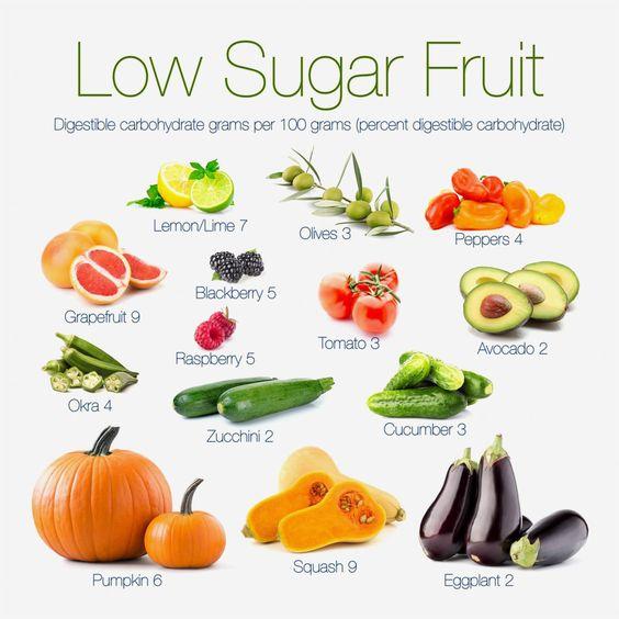 low carb fruits and veggies pdf