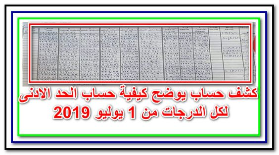 شبكة الروميساء التعليمية كشف حساب يوضح كيفية حساب الحد الادنى لكل الدرجات م Arabic Quotes Quotes Periodic Table
