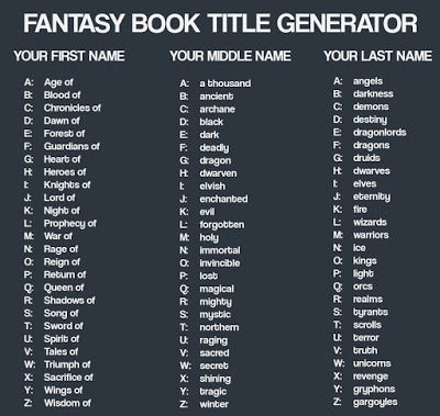 35++ Names that start with v fantasy ideas