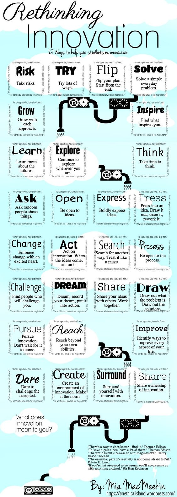 27 ways to inspire students to innovate [infographic]