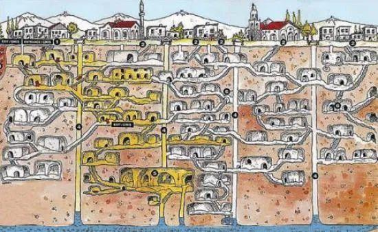 Aliens bouwden een ondergronds netwerk van steden van Altai tot Zuid-Amerika voordat ze menselijk DNA herbouwden