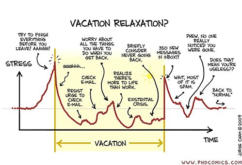 Vacation Relaxation?