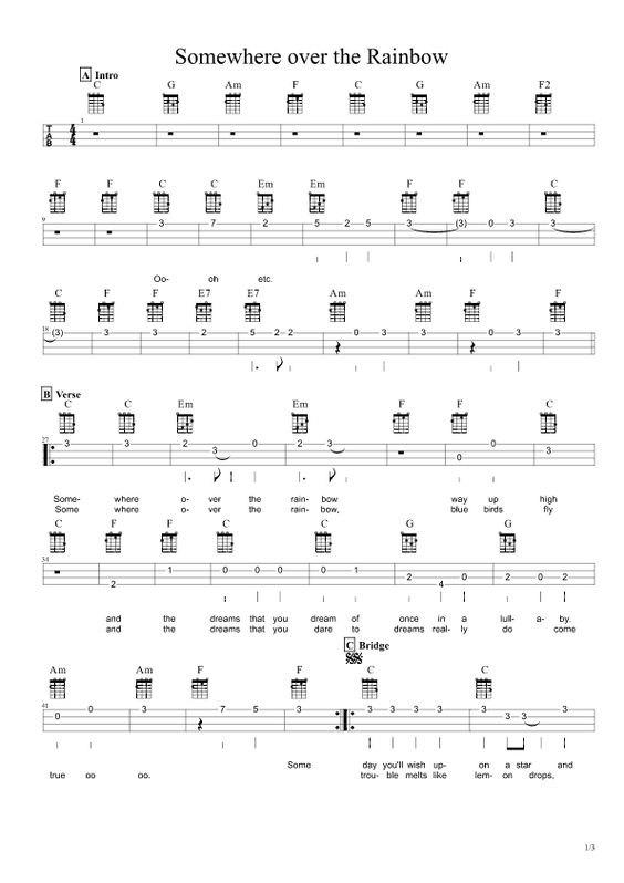 Ukulele u00bb Ukulele Tabs Somewhere Over The Rainbow - Music Sheets, Tablature, Chords and Lyrics