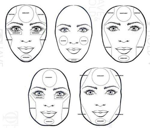 Correccion segun tipo de rostro