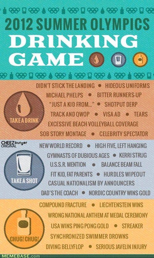 2012 London Summer Olympics Drinking Game