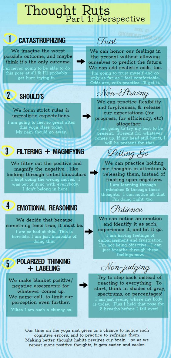 From GroundingYoga.com: Here's some common THOUGHT RUTS and how we can work to change our habits of perspective!