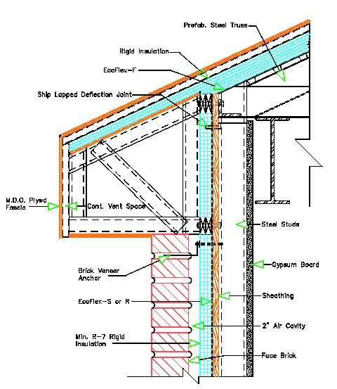 Brick Veneer Wall Detail Drawings Dettagli Archit
