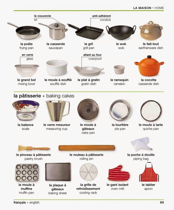 vocabulaire dans la cuisine french learning pinterest kitchenware home and french. Black Bedroom Furniture Sets. Home Design Ideas