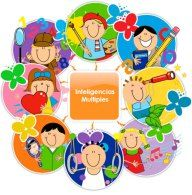 Inteligencias Multiples niños