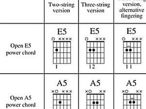 Watercolor Painting For Dummies Cheat Sheet Learn Bass Guitar